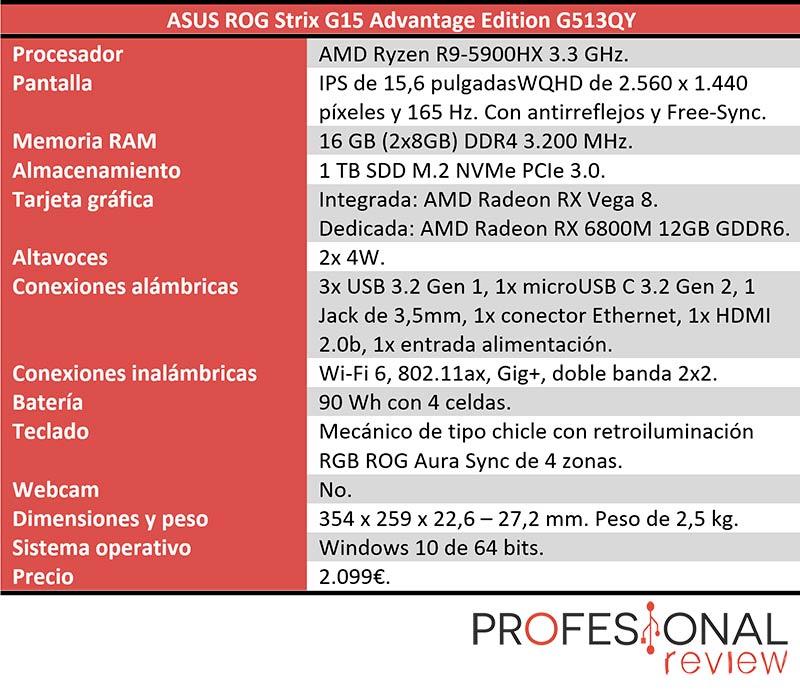 ASUS ROG Strix G15 Advantage Edition G513QY características técnicas