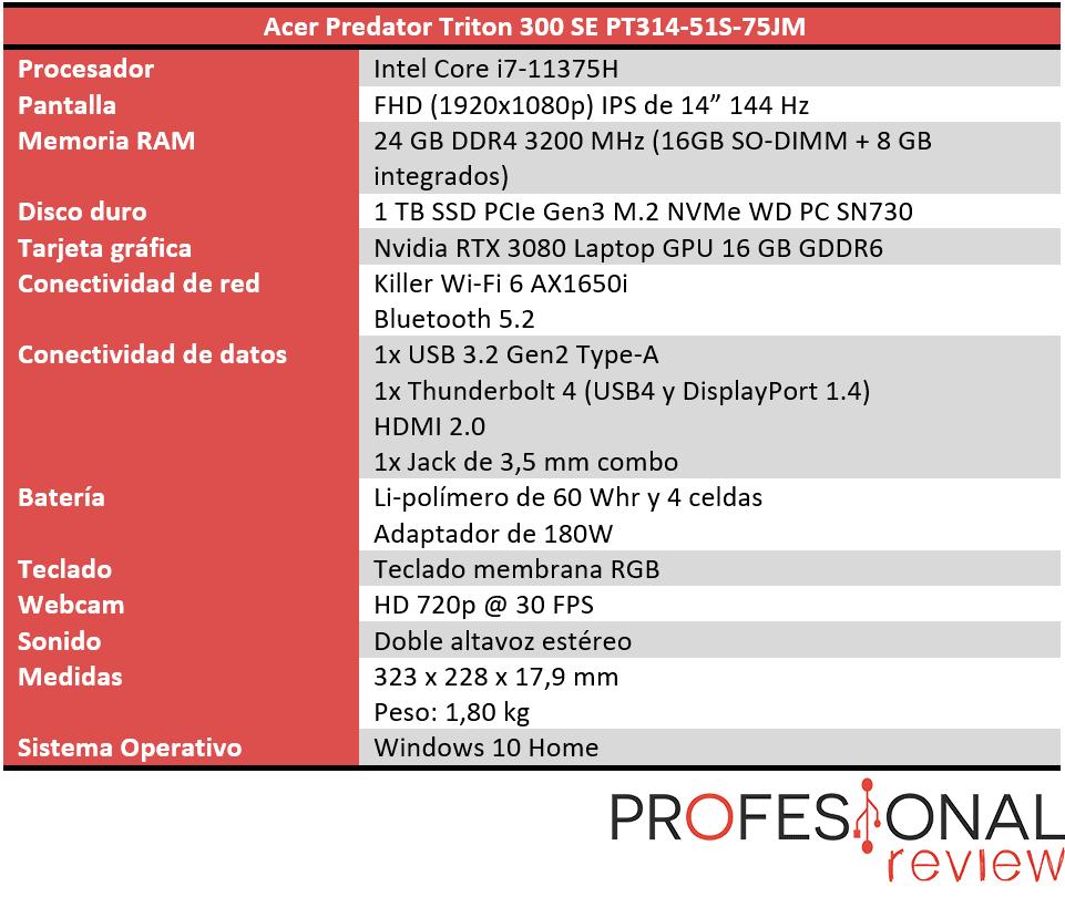 Acer Predator Triton 300 SE Características