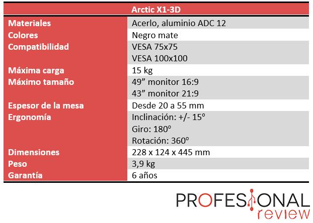 Arctic X1-3D Características