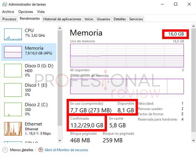 Cuanto RAM tiene mi PC administrador de tareas Windows 10