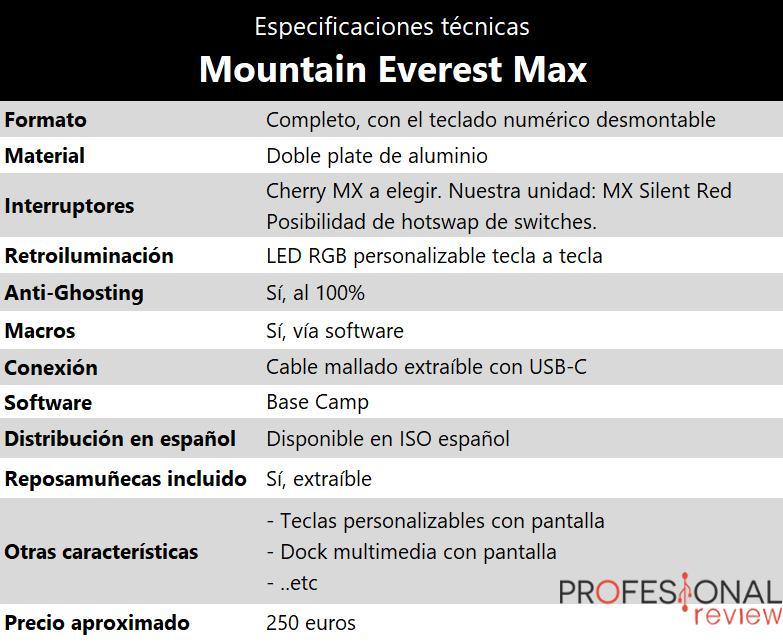 Especificaciones Mountain Everest Max