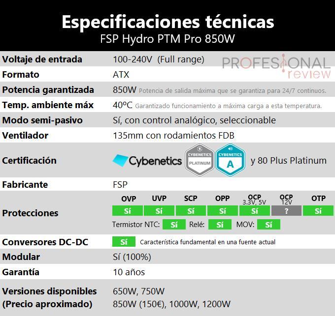 Especificaciones tecnicas FSP Hydro PTM Pro 850W
