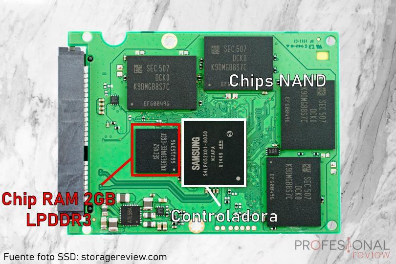 Interior SSD con DRAM