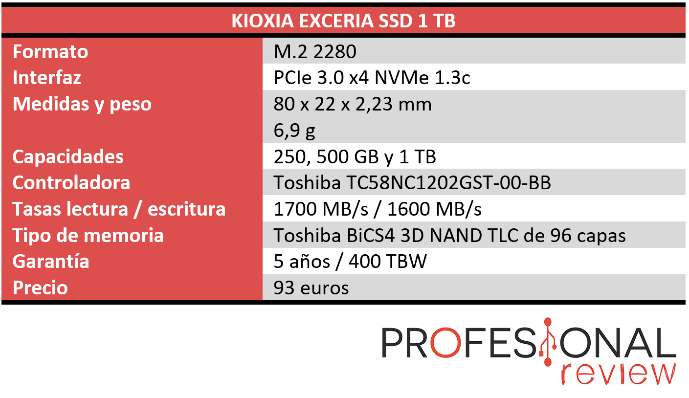 KIOXIA Exceria SSD 1TB Características