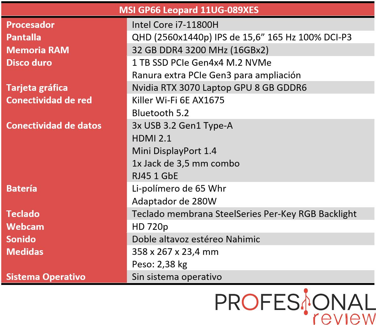 MSI GP66 Leopard 11UG Características