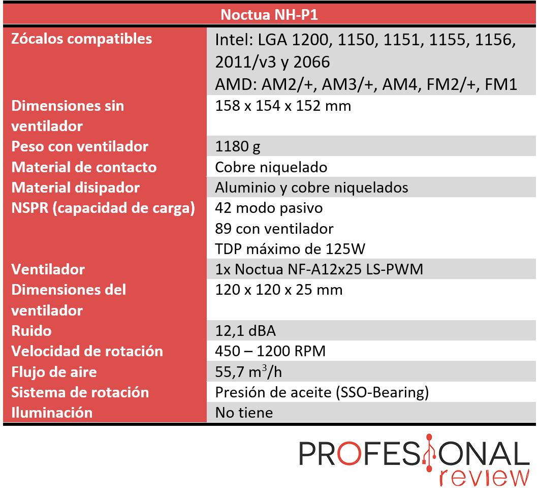 Noctua NH-P1 Características