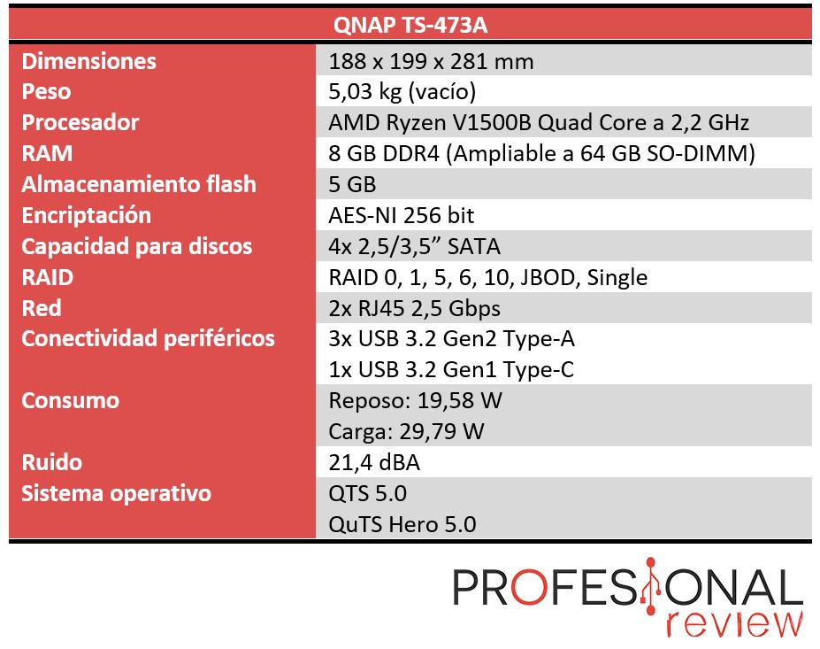 QNAP TS-473A Características