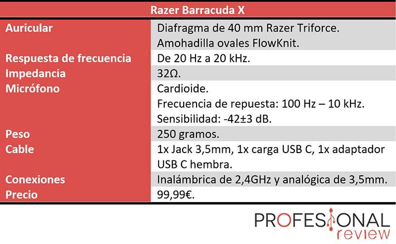 Razer Barracuda X caracteristicas tecnicas