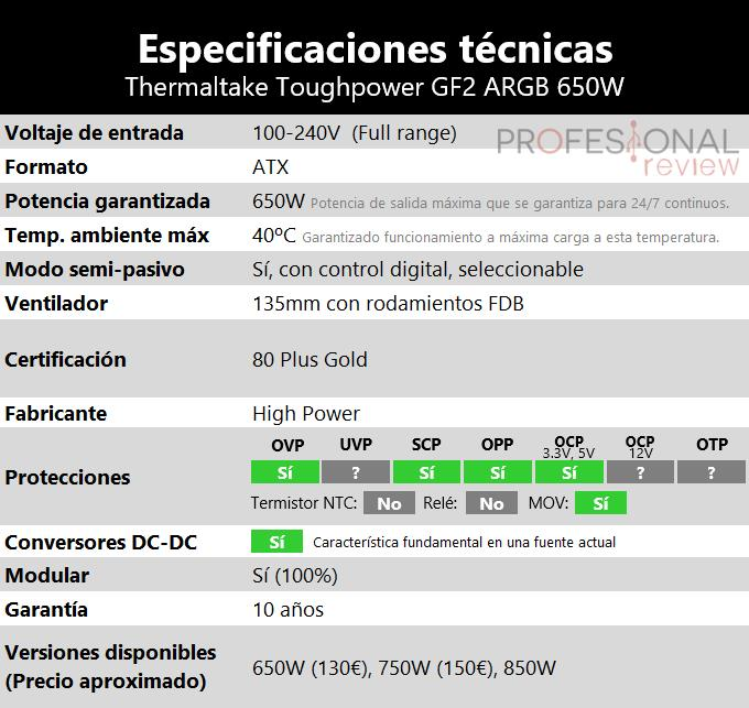 Thermaltake Toughpower GF2 ARGB 650W Especificaciones