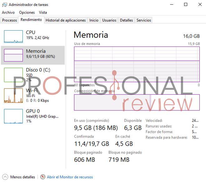 Uso de SSD como RAM