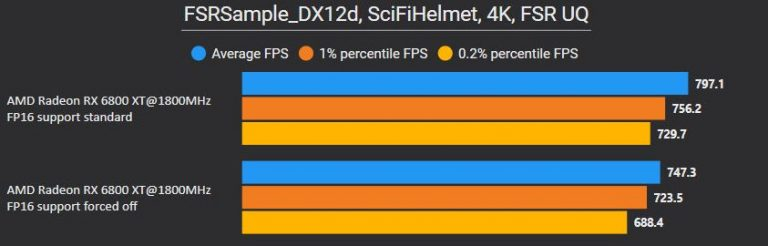 benchmark amd fsr rx 6800 xt