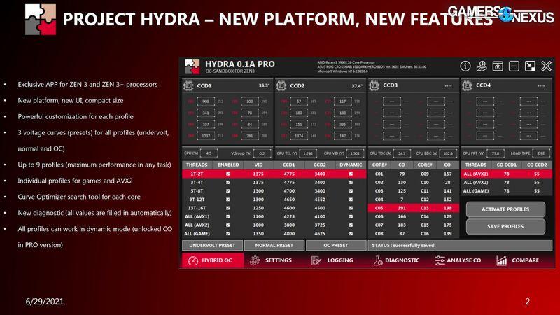 herramienta project hydra