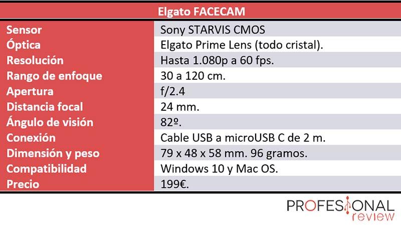 Elgato Facecam características técnicas