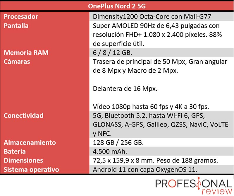 OnePlus Nord 2 5G características técnicas