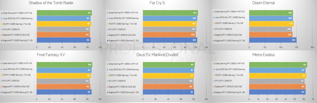 1440p rtx 3060 benchmark