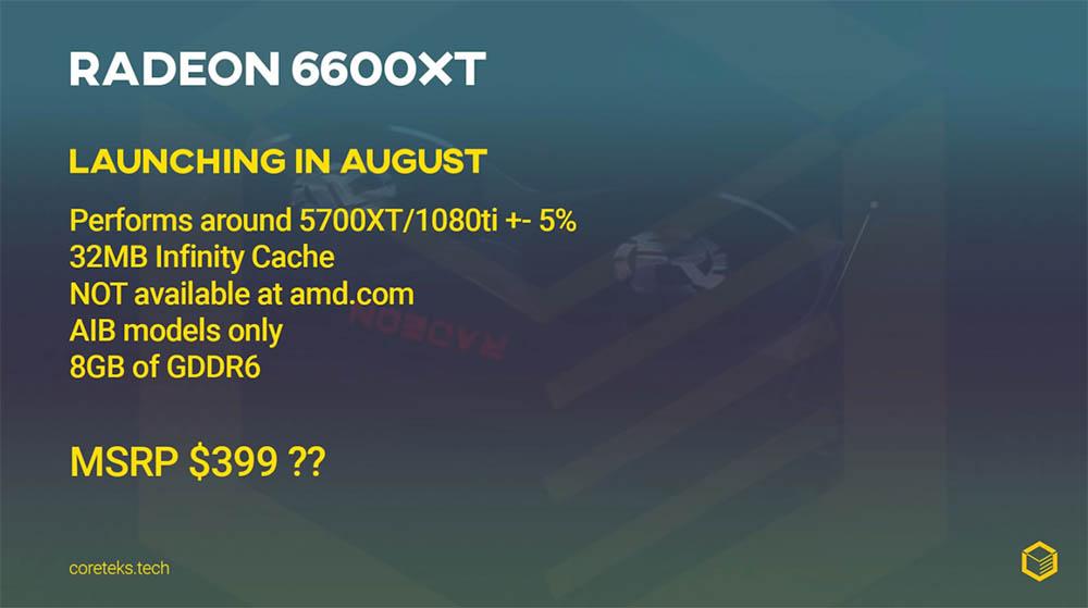 rx 6600 xt precio