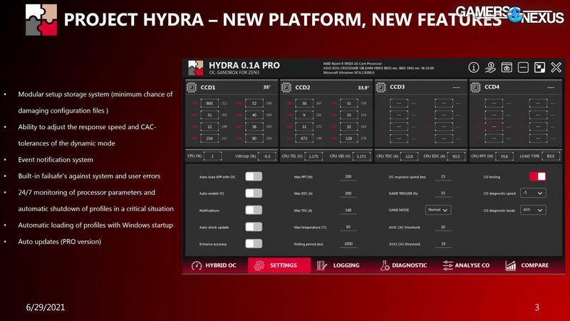 project hydra cpu zen3+