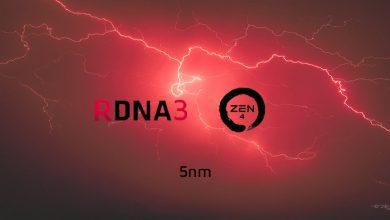 zen 4 rdna 3