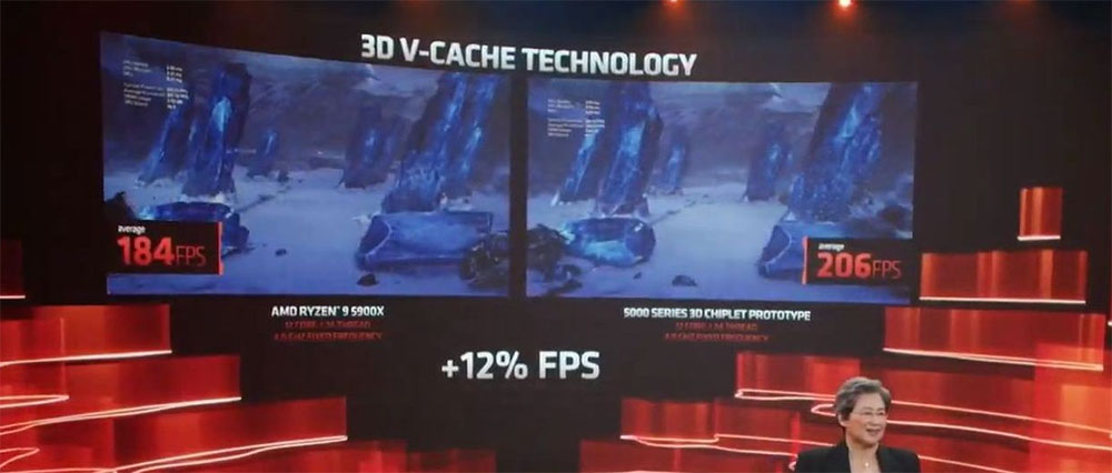 3d v-cache