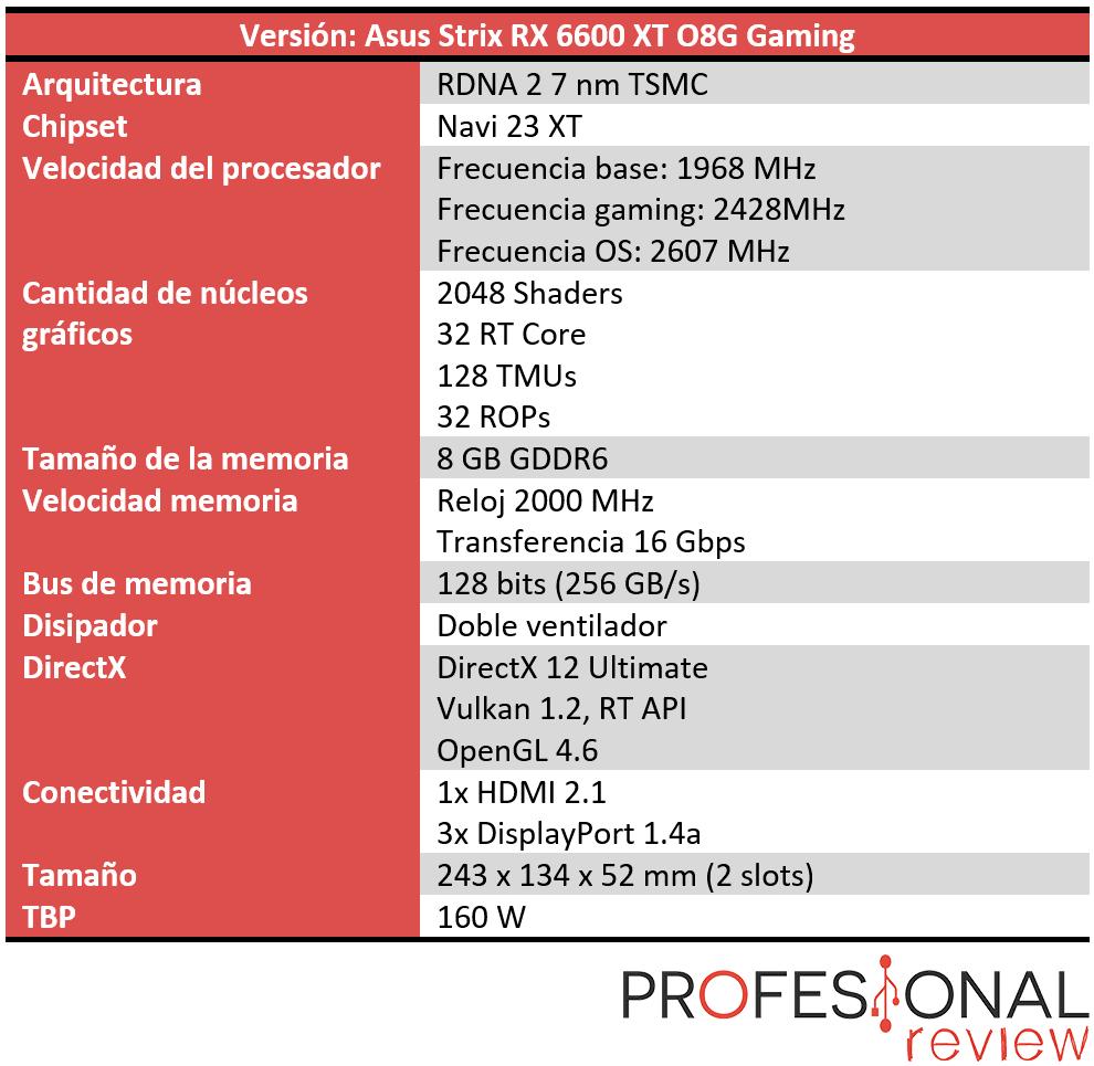 AMD Radeon RX 6600 XT Características