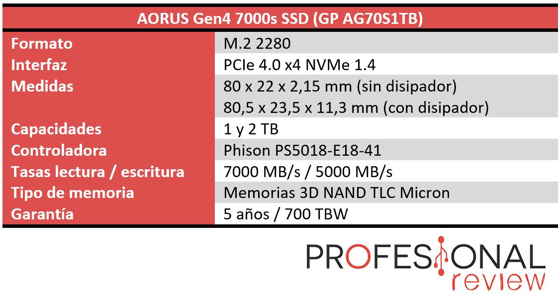 AORUS Gen4 7000s SSD Características