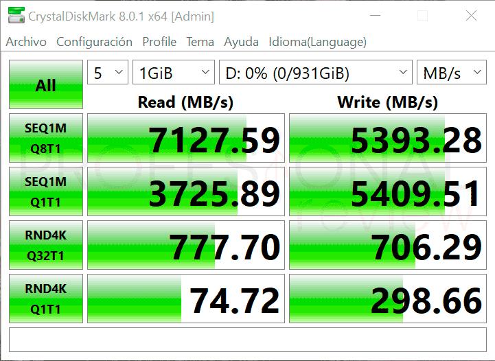 AORUS Gen4 7000s SSD Benchmarks