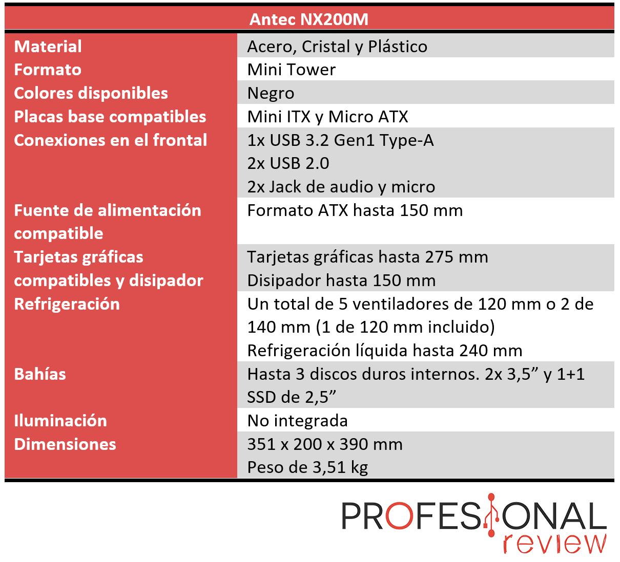 Antec NX200M Características