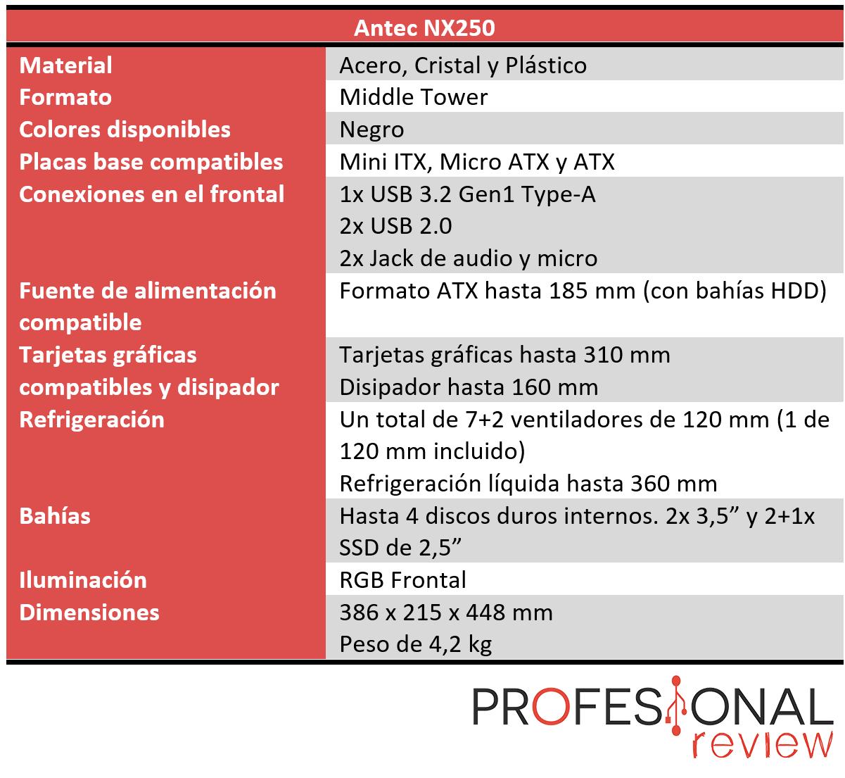 Antec NX250 Características