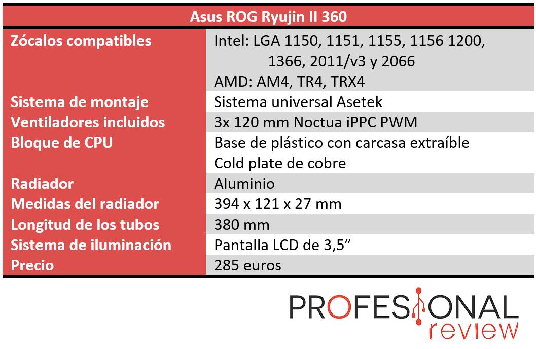 Asus ROG Ryujin II 360 Características