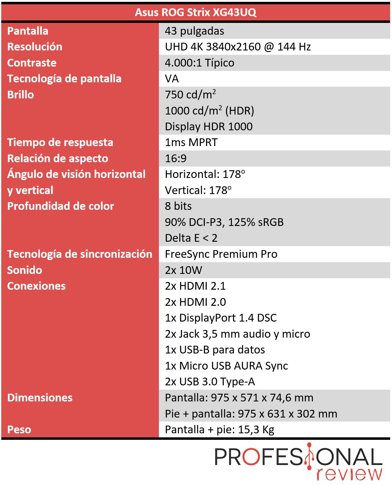 Asus ROG Strix XG43UQ Características