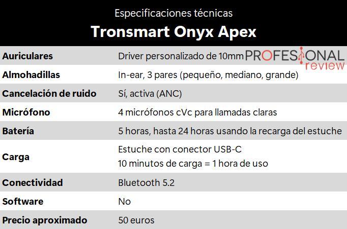 Especificaciones técnicas Tronsmart Onyx Apex