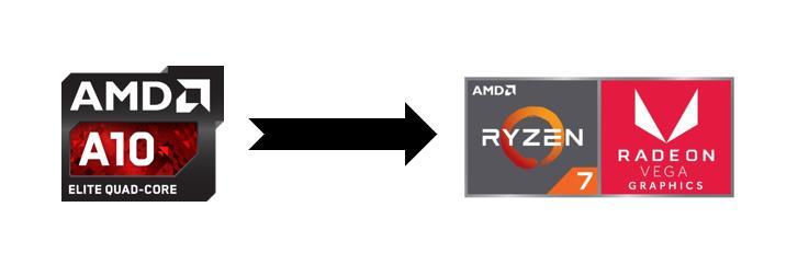 Evolucion pegatinas portatil AMD