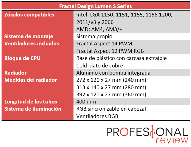 Fractal Design Lumen S36, S28 y S24 RGB Características
