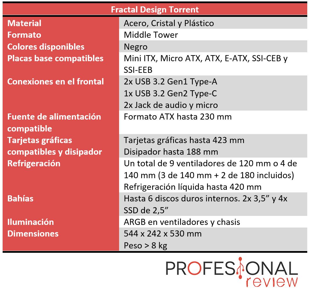 Fractal Design Torrent Características
