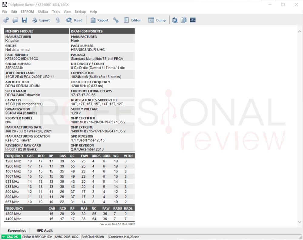 Kingston FURY Renegade RGB DDR4 Review