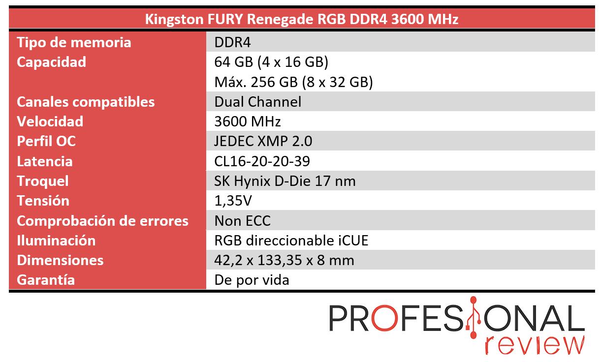 Kingston FURY Renegade RGB DDR4 Características