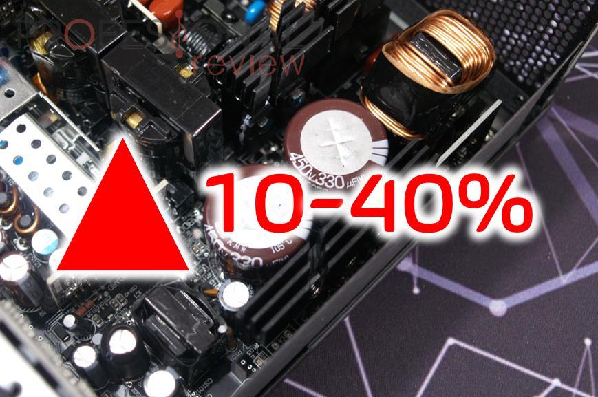 Motivos de la subida de precio de los componentes