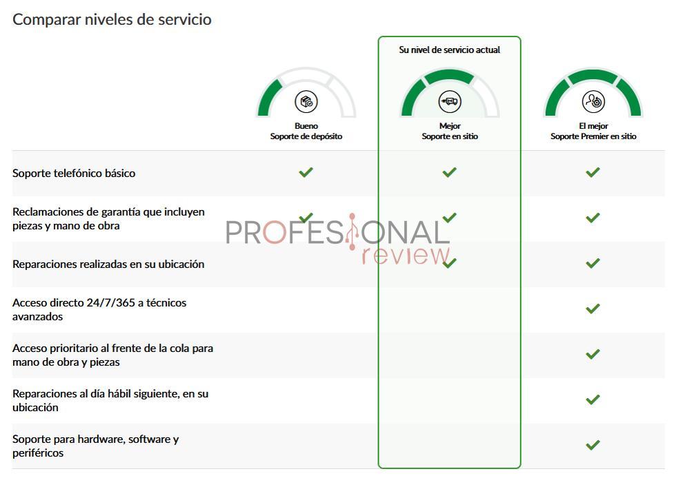 Niveles de servicio garantia portatil Lenovo