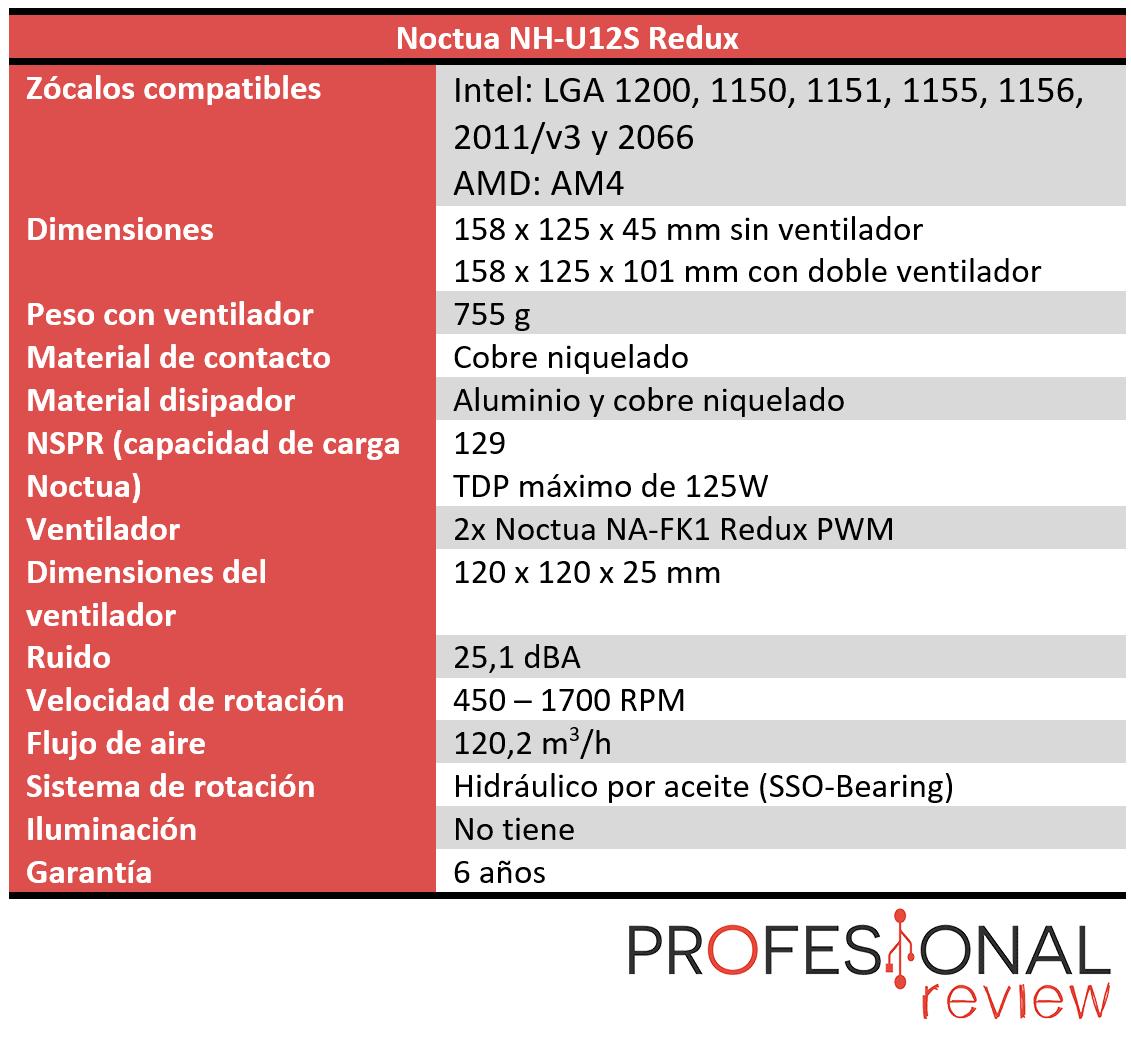 Noctua NH-U12S Redux Características