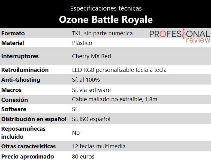 Ozone Battle Royale Especificaciones tecnicas