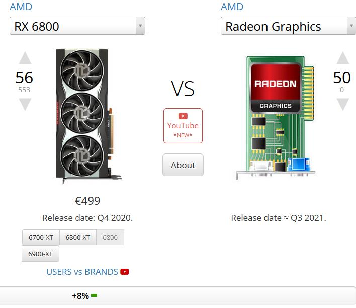 Posible RX 6800 8GB