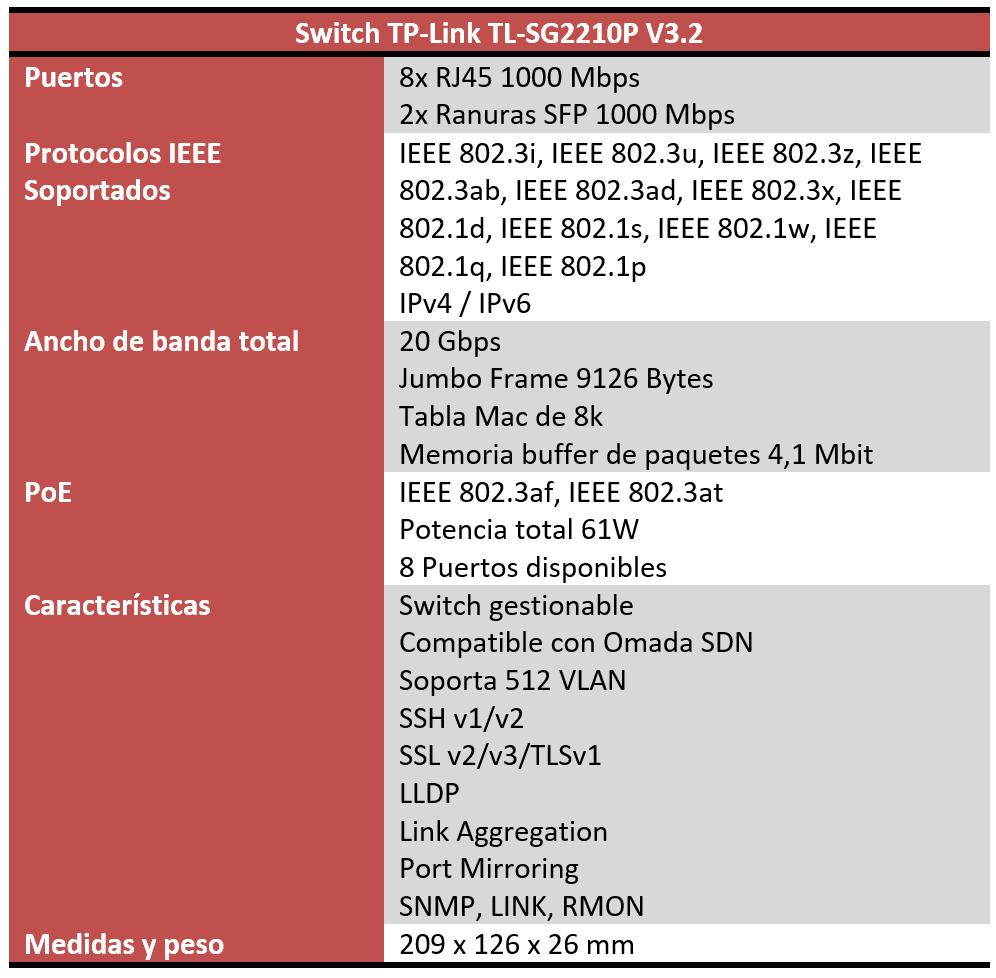 TP-Link TL-SG2210P Características