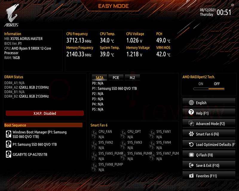 X570S AORUS MASTER BIOS