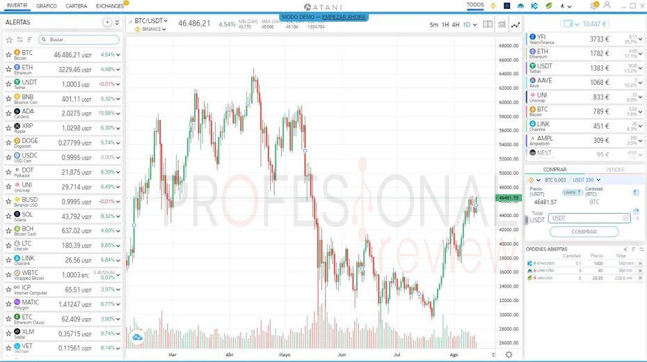 panel tradingview