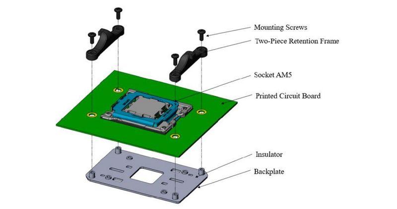 anclaje disipador socket amd am5