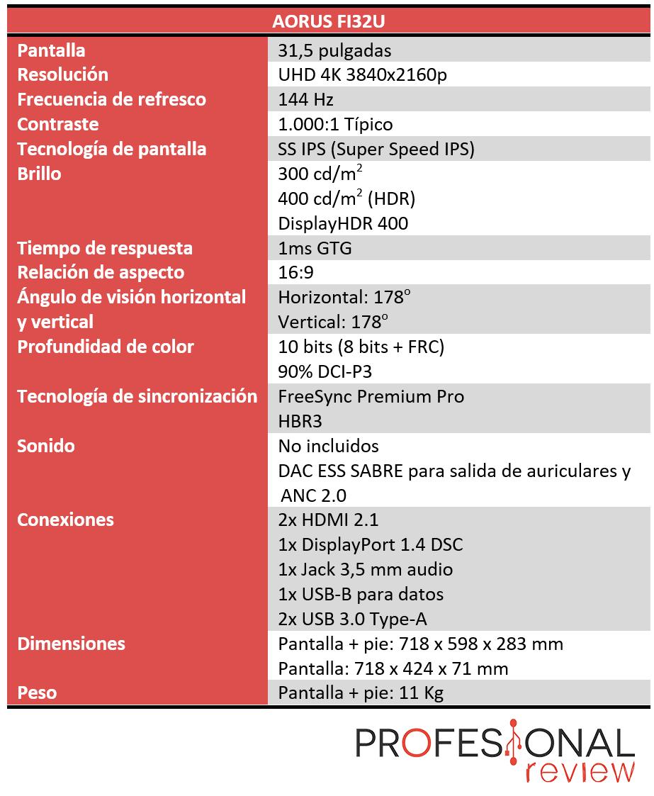AORUS FI32U Características