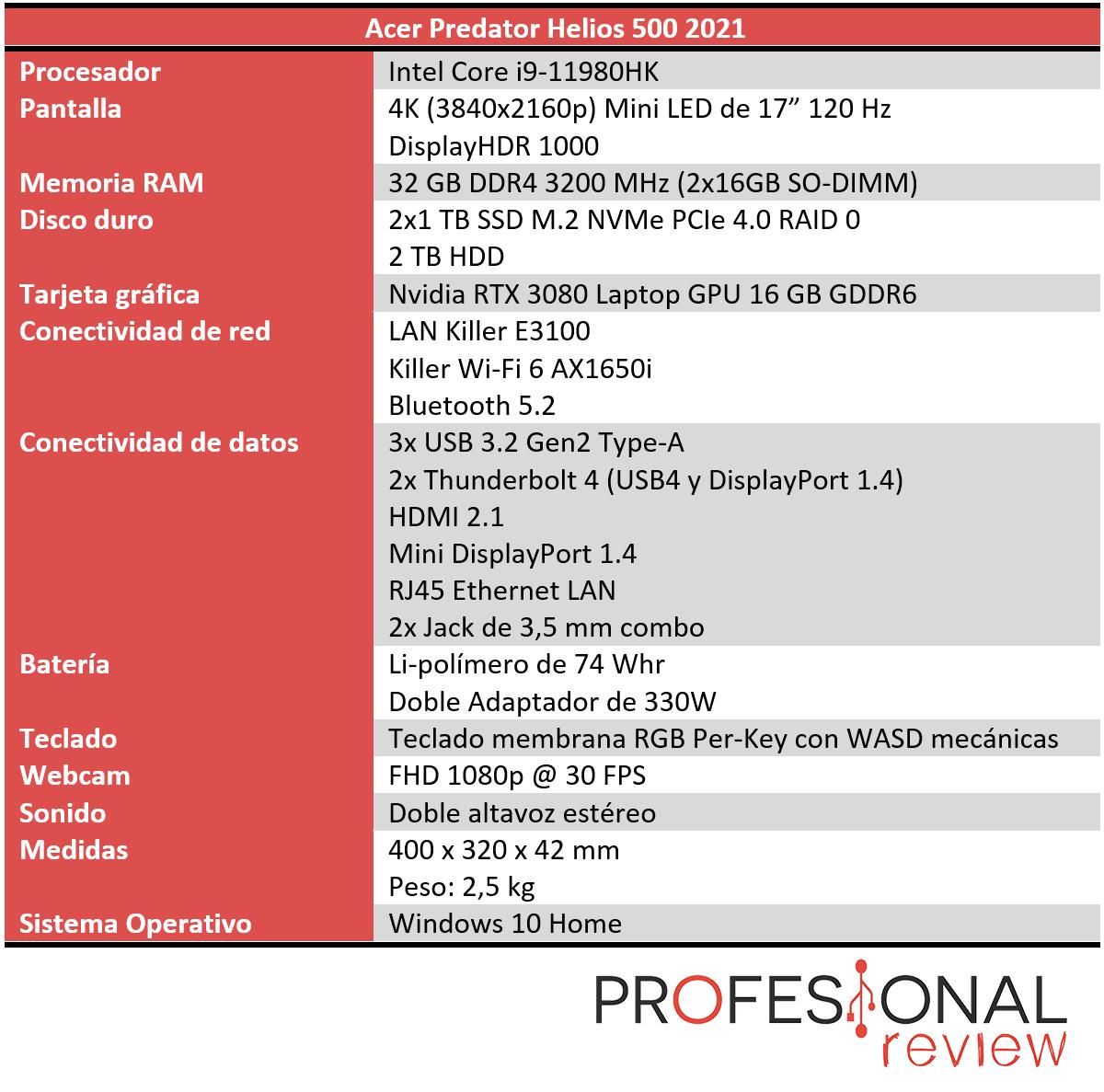 Acer Predator Helios 500 2021 Características