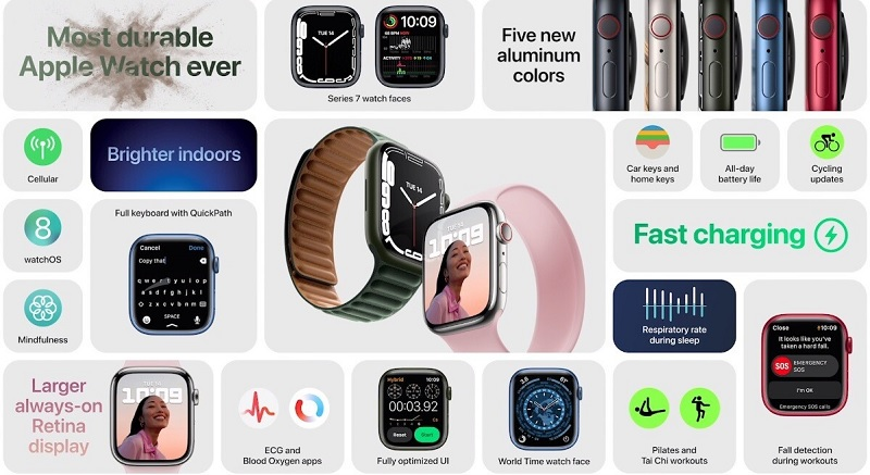 Apple Watch Series 7 especificaciones