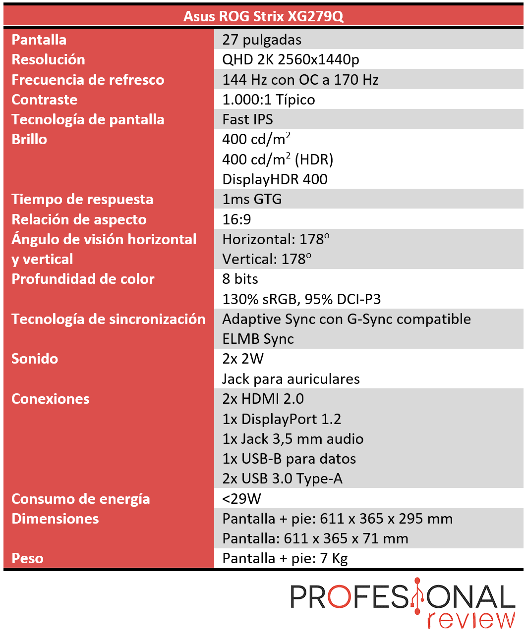 Asus ROG Strix XG279Q Características