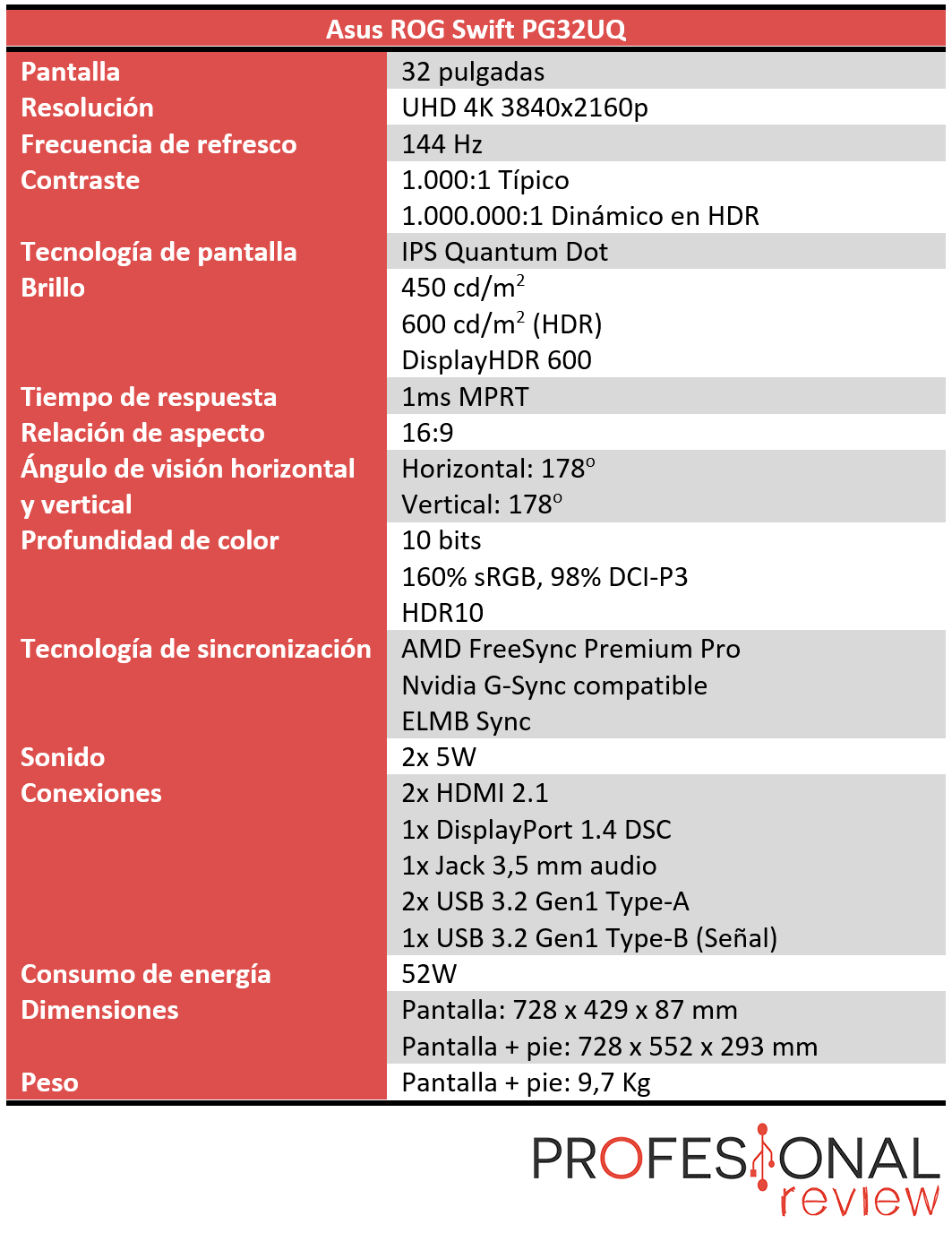 Asus ROG Swift PG32UQ Características